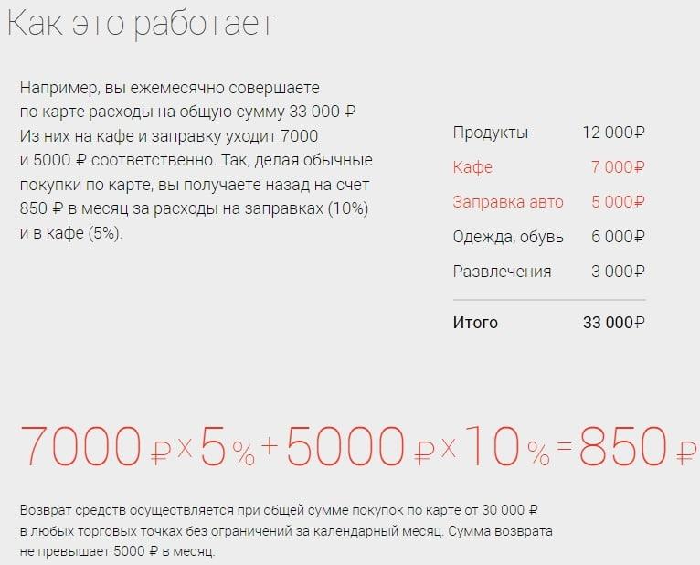 cash back по карте альфа банк