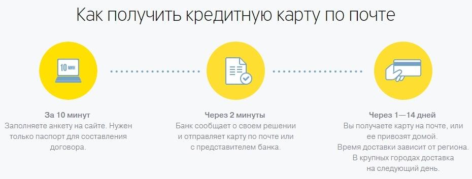 инструкция по получению карты по почте тинькофф