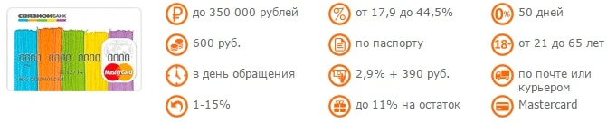 кредитная карта связного банка