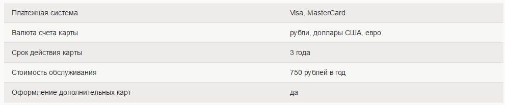 условия по дебетовой карте сбербанка visa classic