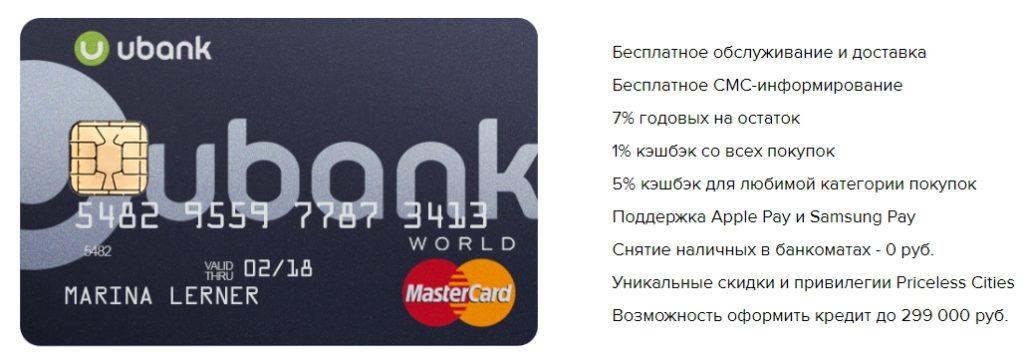 условия по кредитной карте ubank