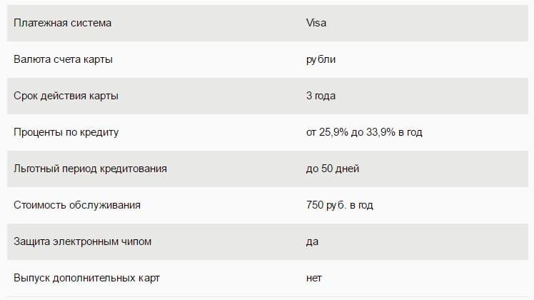 условия по кредитной карте visa classic от сбербанка