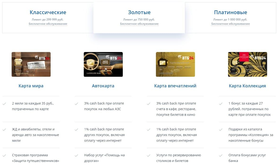 все кредитные карты втб 24