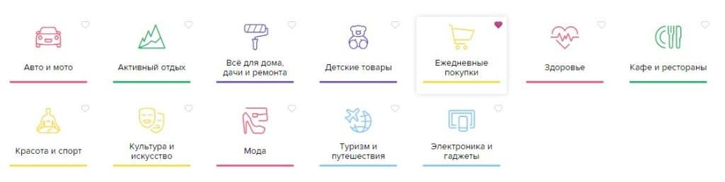 категории бонусной программы