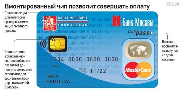 социальная карта москвича для пенсионеров