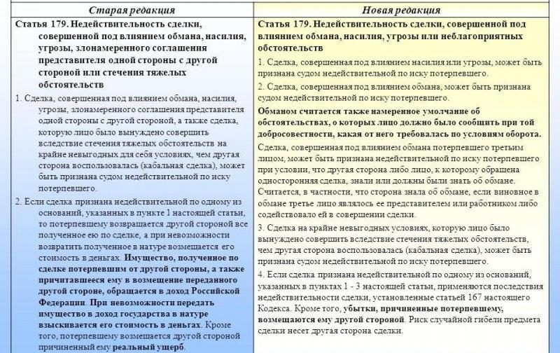 статья 179