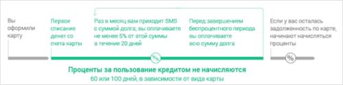 Изображение - Кредитная карточка альфа-банка условия rabota-lgotnogo-perioda-500x124