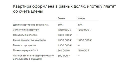 платить с разных счетов