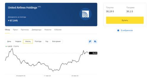 брокерский счет тинькофф покупка акций